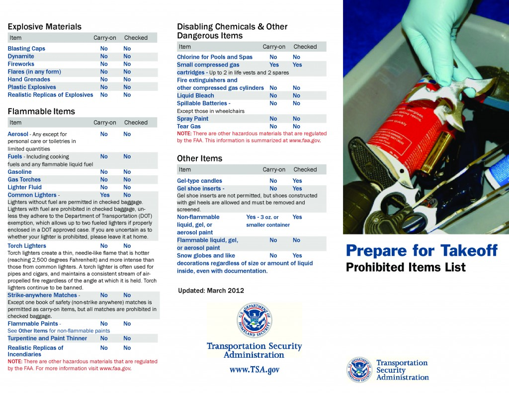 TSA Prohibited Items List